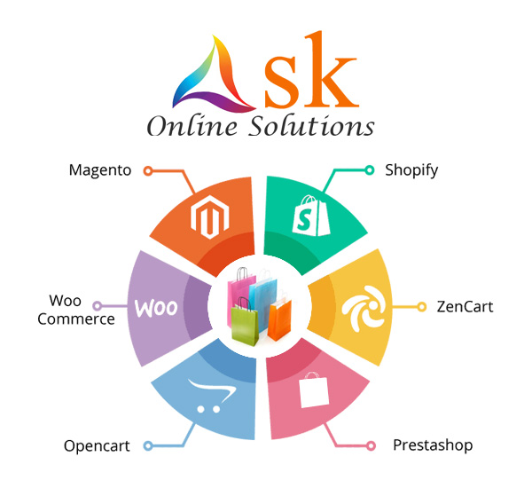ask-online-solutions-ecommerce