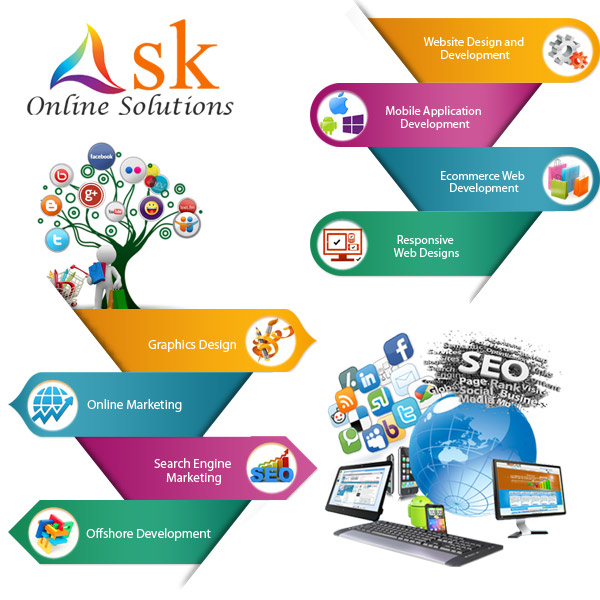 Ask Online Solutions Web Development Company