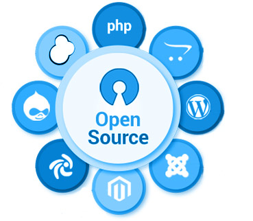 Open source web application development Ask Online Solutions