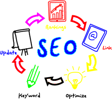 Ask Online Solutions SEO Services