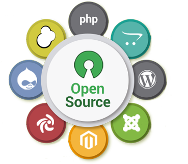 Ask Online Solutions Open Source