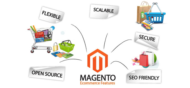 Ask Online Solutions Magento Ecommerce Development