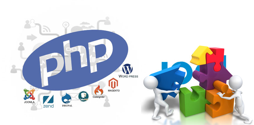 Ask Online Solutions Custom Php Development