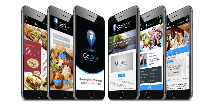 Ask Online Solutions Hospitality App