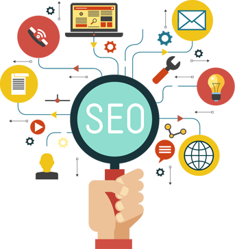 Ask Online Solutions SEO